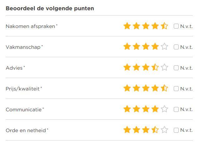 Halve sterren bouwnu.nl